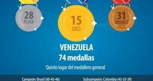 Venezuela conquistó 74 medallas en II Juegos Suramericanos de la Juventud